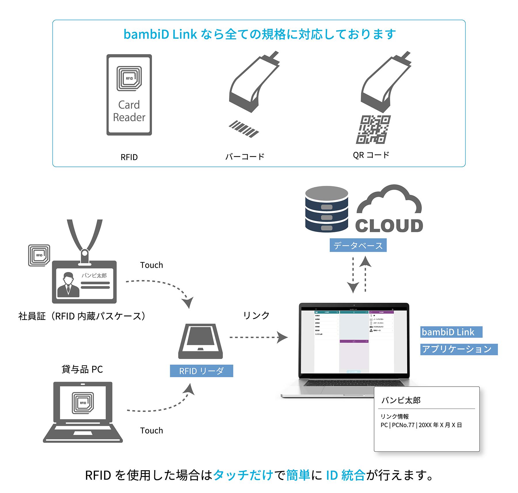 オフィス 屋内 位置情報 活用のイメージ画像